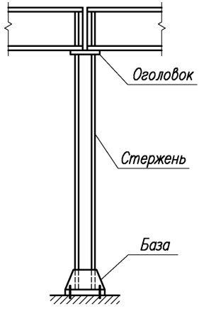 Колони