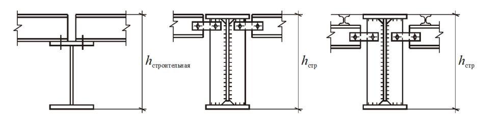 З'єднання балок у системі балкової клітки