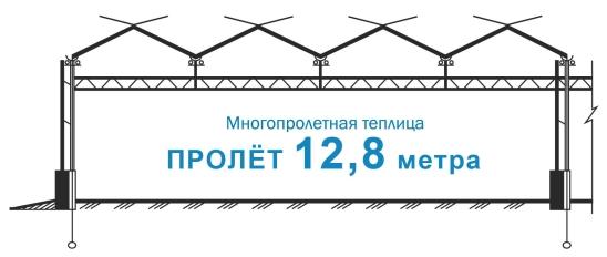 Промышленная теплица пролетом 12.8 м