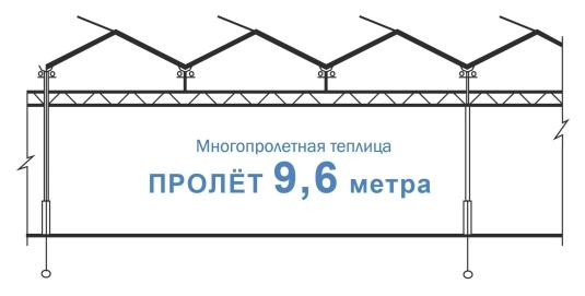 Промышленная теплица пролетом 9.6 м